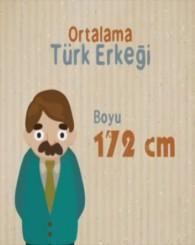 Türk insanı hakkında ilginç bilgiler!