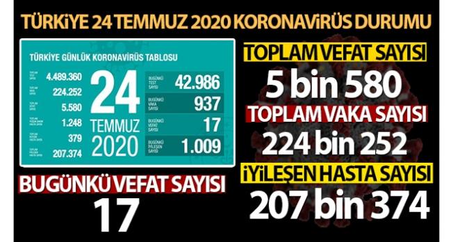 Bakan Koca, koronavirüste son rakamları paylaştı
