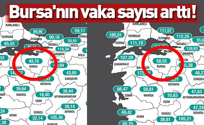 Bursa'nın haftalık vaka sayısı belli oldu!