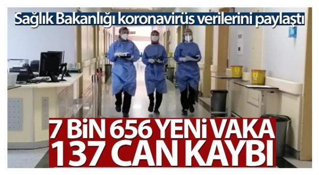 Türkiye'de son 24 saatte 7.656 koronavirüs vakası tespit edildi