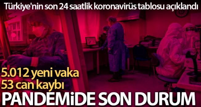 Son 24 saatte korona virüsten 53 kişi hayatını kaybetti