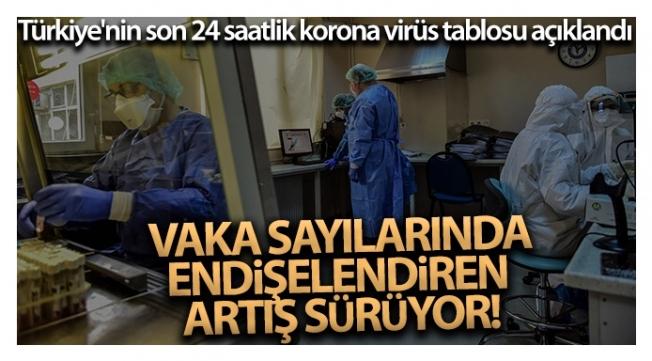 Türkiye'de 24 Temmuz günü koronavirüs nedeniyle 58 kişi vefat etti, 12 bin 381 yeni vaka tespit edildi