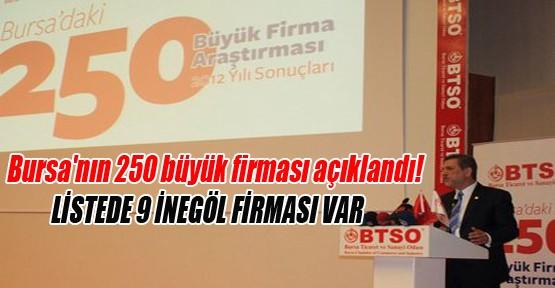 Bursa'nın 250 büyük firması açıklandı! Listede 9 İnegöl Firması Var