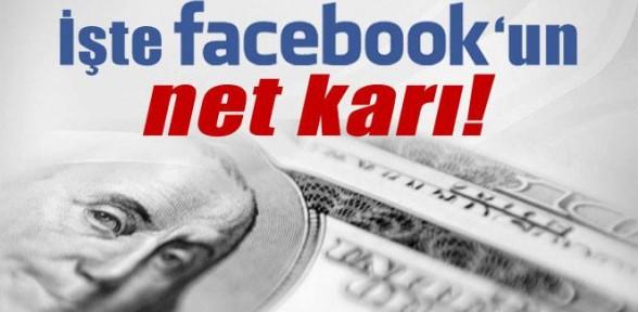 İşte Facebook'un Net karı!