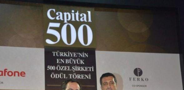 İşte Türkiye'nin En Hızlı Büyüyen şirketi