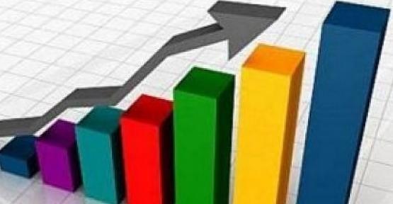 Sektörel Güven Endeksi Arttı