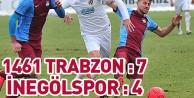 1461 Trabzon:7 - İnegölspor: 4