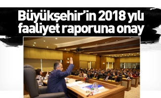Büyükşehir'in 2018 yılı faaliyet raporuna onay