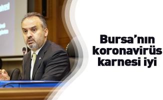 Bursa'nın koronavirüs karnesi iyi