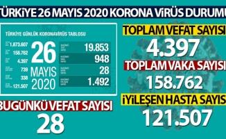 Corona virüste son durum! Türkiye'de son 24 saatte 28 kişi hayatını kaybetti