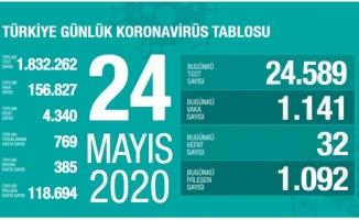 Corona virüste son durum! Türkiye'de son 24 saatte 32 kişi hayatını kaybetti