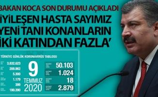 Türkiye'de bugün koronavirüsten hayatını kaybedenlerin sayıs18