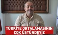 Türkiye Ortalamasının Çok Üstündeyiz