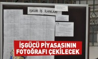 İşgücü Piyasasının Fotoğrafı Çekilecek