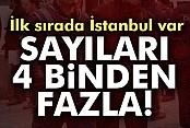 Türkiye'de dünyanın her ülkesinden 4 binden fazla 'ithal' suçlu!
