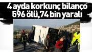 4 ayda korkunç bilanço 596 ölü,74 bin yaralı