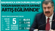 Türkiye'de son 24 saatte koronavirüsten 19 kişi hayatını kaybetti