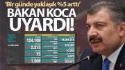 Türkiye'de son 24 saatte 2213 kişiye Kovid-19 hastalık tanısı konuldu