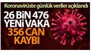 Türkiye'de son 24 saatte 26.476 koronavirüs vakası tespit edildi
