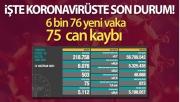 Türkiye'de son 24 saatte 6.076 koronavirüs vakası tespit edildi