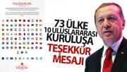 Cumhurbaşkanı Erdoğan, orman yangınları ile mücadeleye yardım eden ülkelere teşekkür etti